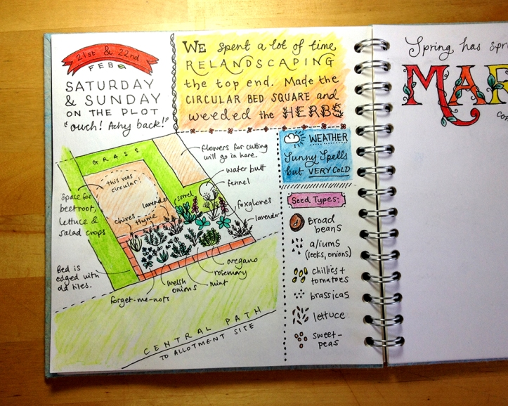 Allotment journal_Feb15_p3