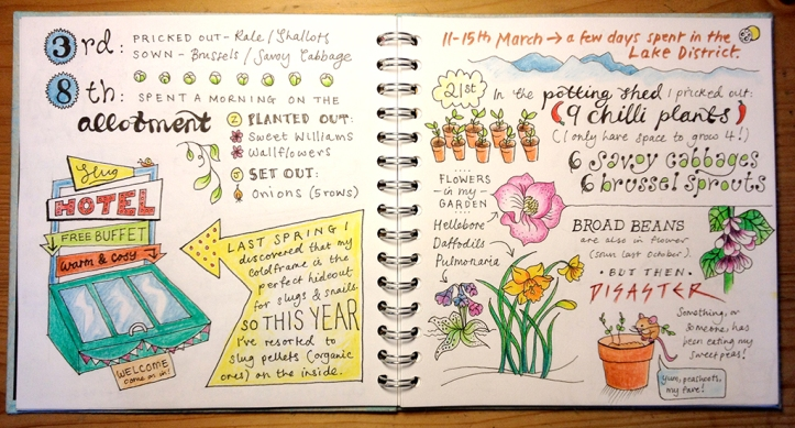 Allotment journal_Mar15p23