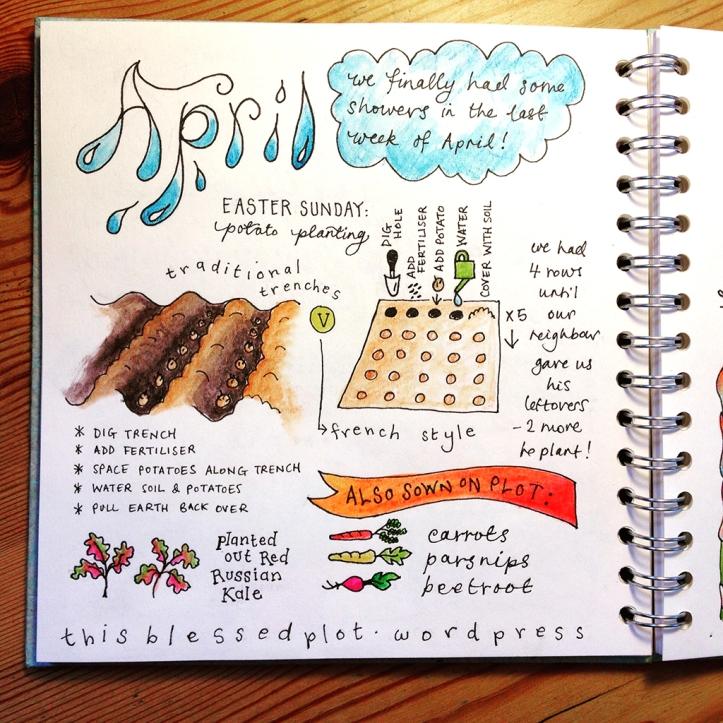 Allotment journal_Apr15_p1