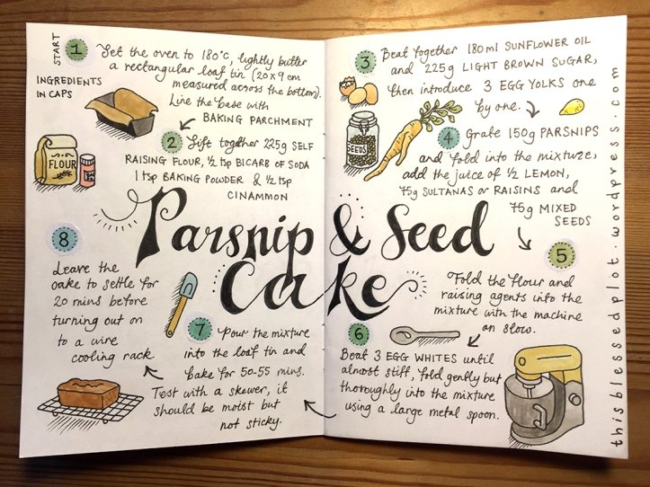 Parsnip cake recipe