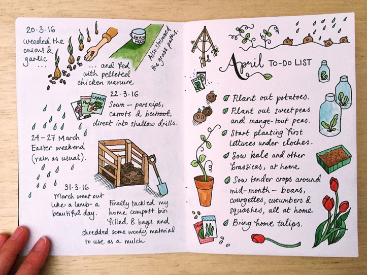 April to-do list