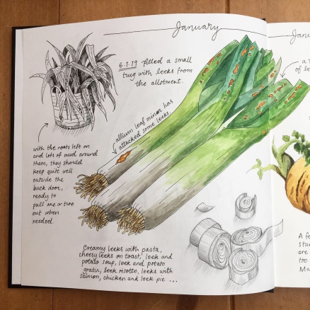 journal leeks